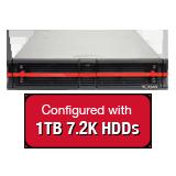 Nexsan E18V 9TB (9x 1TB 7.2K HDD) Storage Array, Dual Controller, 18 Bay, 2U, 4GB Cache, 8x 1GbE iSCSI Connections