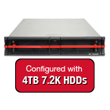 Nexsan E18V 36TB (9x 4TB 7.2K HDD) Storage Array, Dual Controller, 18 Bay, 2U, 4GB Cache, 4x 10GbE (SFP+) & 4x 1GbE iSCSI