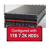 Nexsan E48VT 32TB (32x 1TB 7.2K HDD) Storage Array, Dual Controller, 48 Bay, 4U, 4GB Cache, 4x 10GbE (SFP+) & 4x 1GbE iSCSI