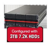 Nexsan E48VT 48TB (16x 3TB 7.2K HDD) Storage Array, Dual Controller, 48 Bay, 4U, 4GB Cache, 4x 10GbE (SFP+) & 4x 1GbE iSCSI