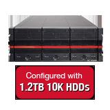 Nexsan E60VT 72TB (60x 1.2TB 10K HDD) Storage Array, Dual Controller, 60 Bay,4U, 16GB Cache, 4x 8Gb FC & 4x 1GbE iSCSI