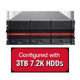 Nexsan E60VT 120TB (40x 3TB 7.2K HDD) Storage Array, Dual Controller, 60 Bay,4U, 16GB Cache, 4x 8Gb FC & 4x 1GbE iSCSI