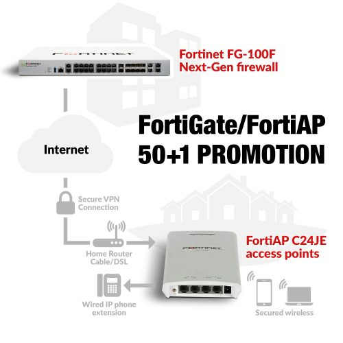 FORTINET FIREWALL/ACCESS POINT 50+1 PROMOTION – FortiGate FG-100F & FortiAP FAP-C24JE