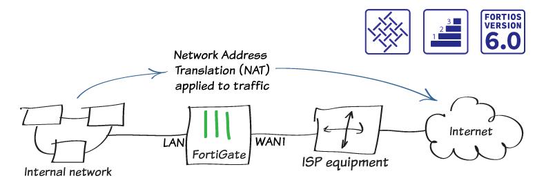 1-diagram-nat.png